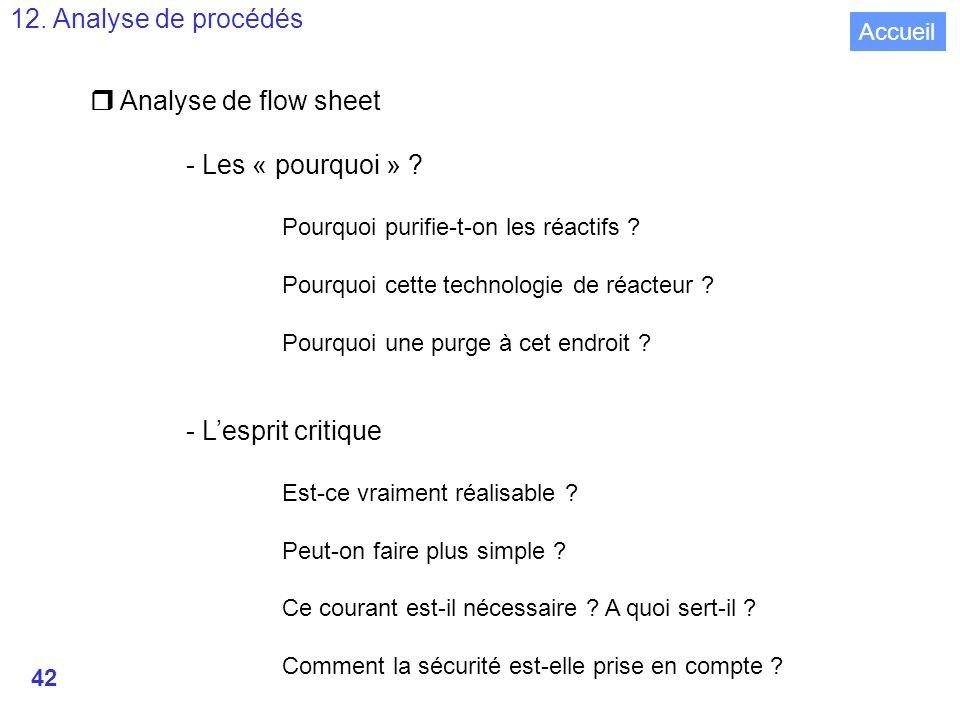 42 12.Analyse de procédés Analyse de flow sheet - Les « pourquoi » .