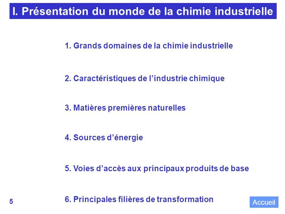 5 1.Grands domaines de la chimie industrielle 2. Caractéristiques de lindustrie chimique 3.