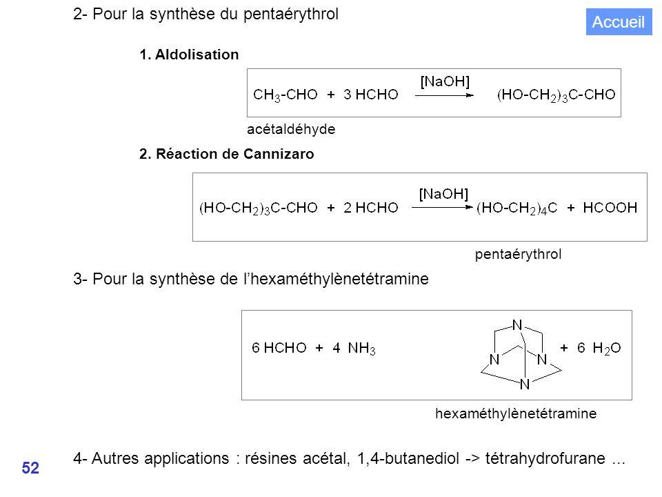52 2- Pour la synthèse du pentaérythrol 1.Aldolisation 2.