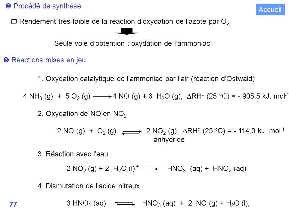 77 Procédé de synthèse r Rendement très faible de la réaction doxydation de lazote par O 2 Seule voie dobtention : oxydation de lammoniac 1.
