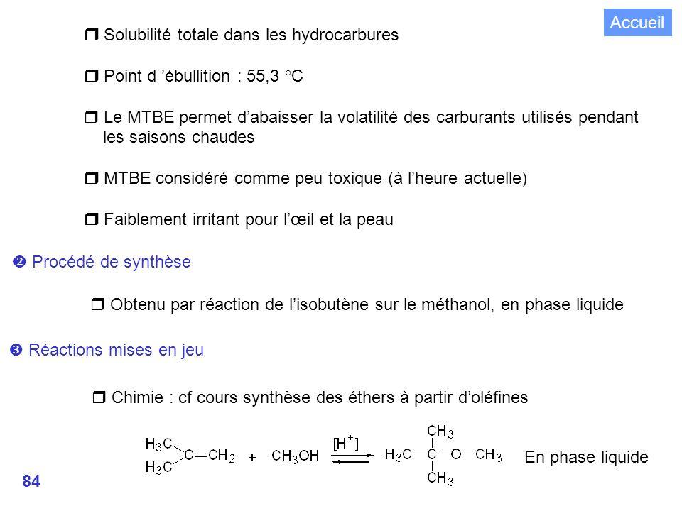 84 Solubilité totale dans les hydrocarbures Point d ébullition : 55,3 °C r Le MTBE permet dabaisser la volatilité des carburants utilisés pendant les saisons chaudes MTBE considéré comme peu toxique (à lheure actuelle) Faiblement irritant pour lœil et la peau Procédé de synthèse r Obtenu par réaction de lisobutène sur le méthanol, en phase liquide Réactions mises en jeu r Chimie : cf cours synthèse des éthers à partir doléfines En phase liquide Accueil