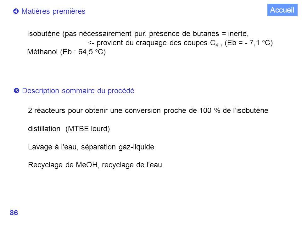86 Matières premières Isobutène (pas nécessairement pur, présence de butanes = inerte, <- provient du craquage des coupes C 4, (Eb = - 7,1 °C) Méthanol (Eb : 64,5 °C) Description sommaire du procédé 2 réacteurs pour obtenir une conversion proche de 100 % de lisobutène distillation (MTBE lourd) Lavage à leau, séparation gaz-liquide Recyclage de MeOH, recyclage de leau Accueil