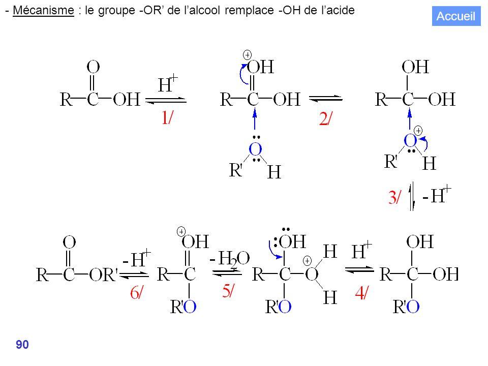 90 - Mécanisme : le groupe -OR de lalcool remplace -OH de lacide Accueil