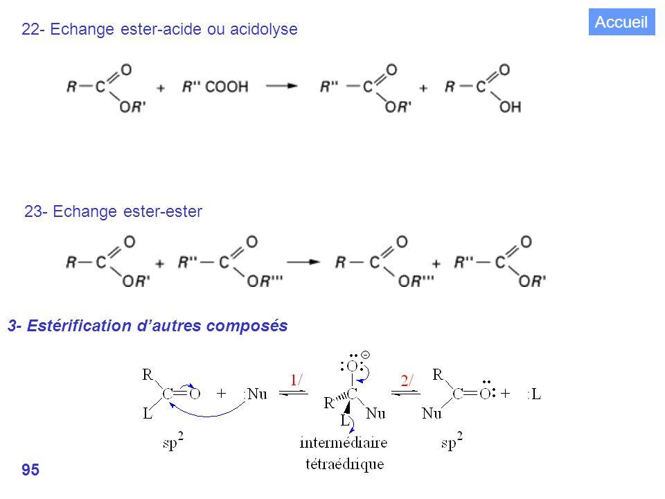 95 22- Echange ester-acide ou acidolyse 23- Echange ester-ester 3- Estérification dautres composés Accueil
