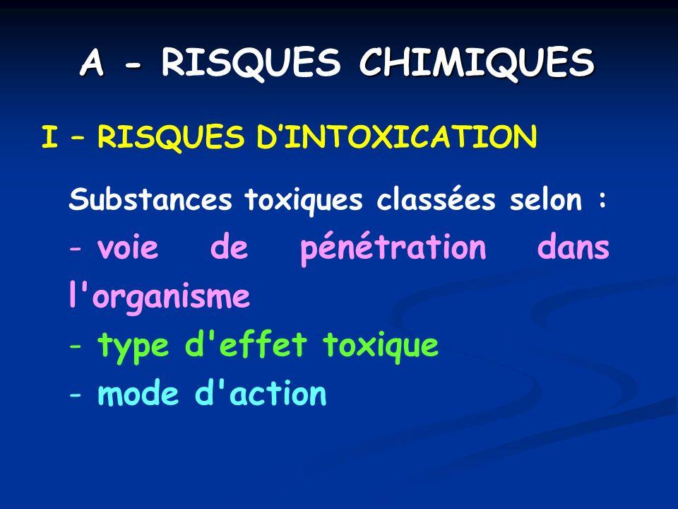 I.2 - Toxicité selon la réactivité Principaux types de toxiques selon leur réactivité