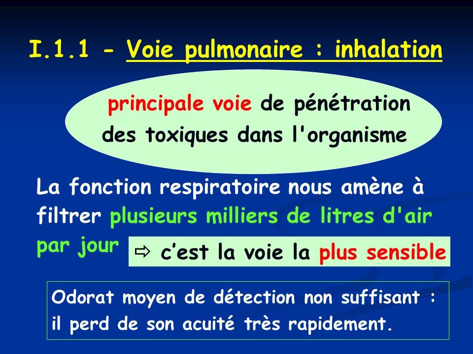 I.5.2 – Principaux risques Risques liés à l inflammabilité Parmi les solvants usuels, seul CS 2 peut s enflammer spontanément à l air.