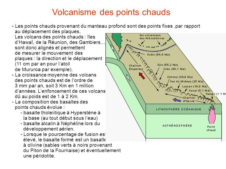 Volcanisme des points chauds - Les points chauds provenant du manteau profond sont des points fixes.par rapport au déplacement des plaques. Les volcan