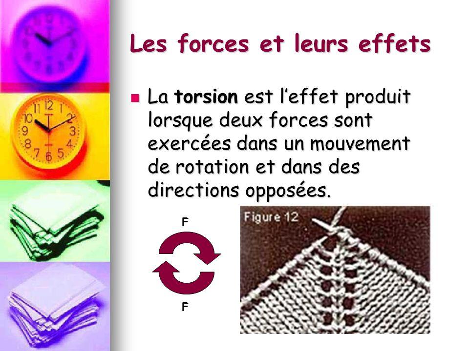 Les forces et leurs effets La torsion est leffet produit lorsque deux forces sont exercées dans un mouvement de rotation et dans des directions opposées.