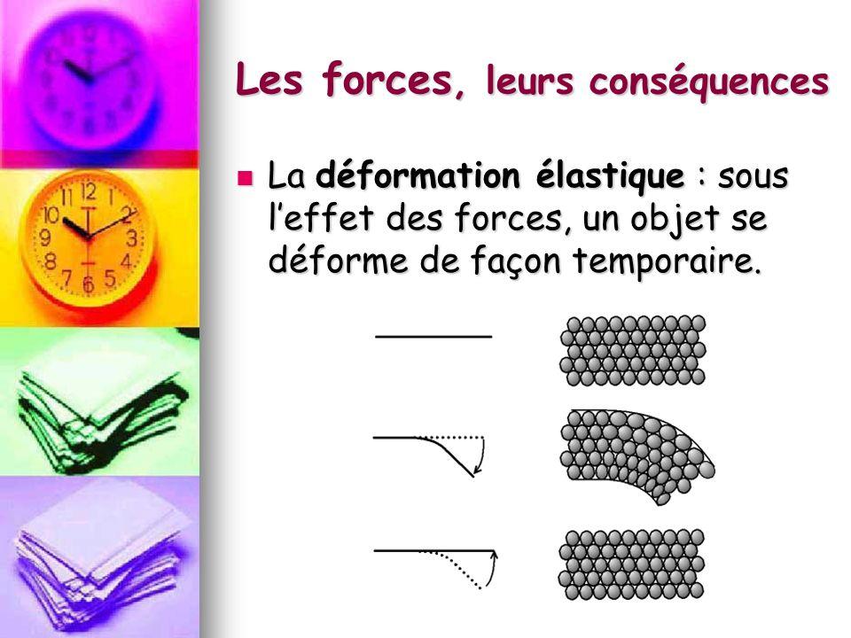 Les forces, leurs conséquences La déformation élastique : sous leffet des forces, un objet se déforme de façon temporaire. La déformation élastique :