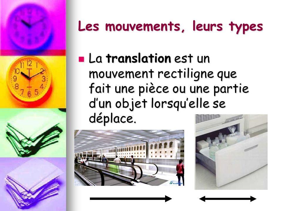 Les mouvements, leurs types La translation est un mouvement rectiligne que fait une pièce ou une partie dun objet lorsquelle se déplace. La translatio