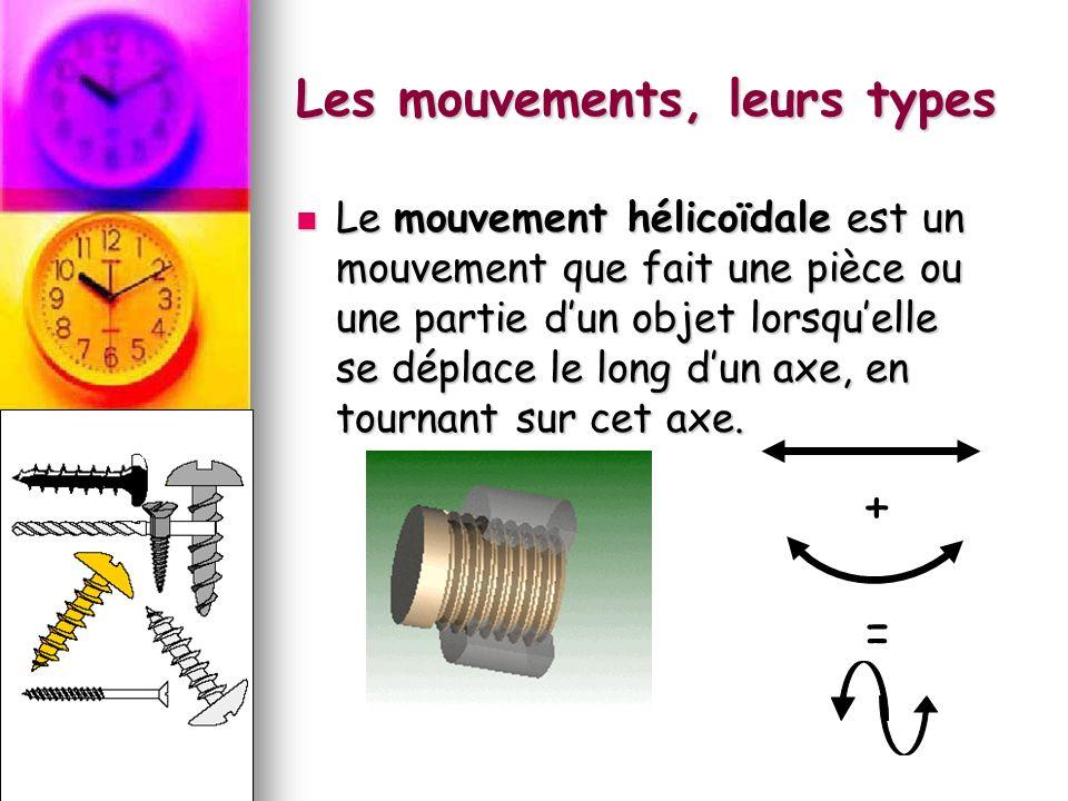Les mouvements, leurs types Le mouvement hélicoïdale est un mouvement que fait une pièce ou une partie dun objet lorsquelle se déplace le long dun axe, en tournant sur cet axe.