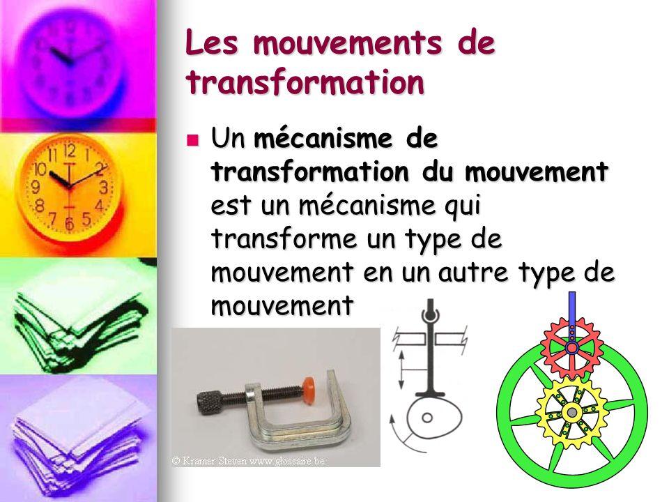 Les mouvements de transformation Un mécanisme de transformation du mouvement est un mécanisme qui transforme un type de mouvement en un autre type de mouvement Un mécanisme de transformation du mouvement est un mécanisme qui transforme un type de mouvement en un autre type de mouvement