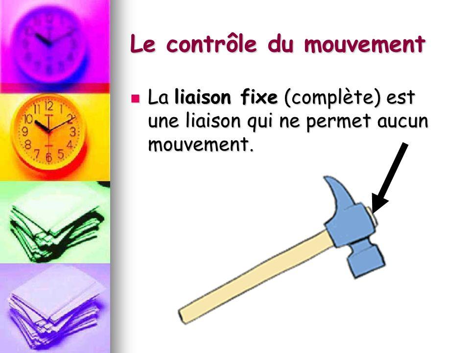 Le contrôle du mouvement La liaison fixe (complète) est une liaison qui ne permet aucun mouvement. La liaison fixe (complète) est une liaison qui ne p