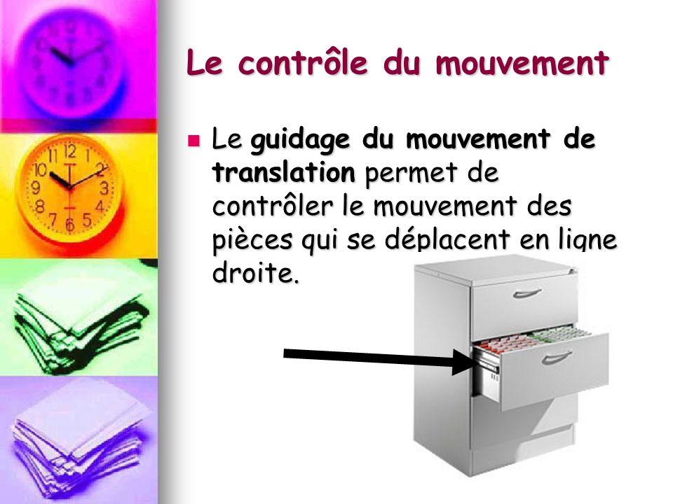 Le contrôle du mouvement Le guidage du mouvement de translation permet de contrôler le mouvement des pièces qui se déplacent en ligne droite. Le guida