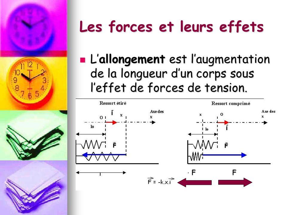 Les forces et leurs effets Lallongement est laugmentation de la longueur dun corps sous leffet de forces de tension. Lallongement est laugmentation de
