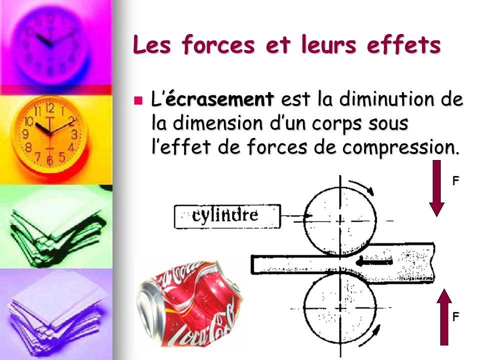 Les forces et leurs effets Lécrasement est la diminution de la dimension dun corps sous leffet de forces de compression. Lécrasement est la diminution