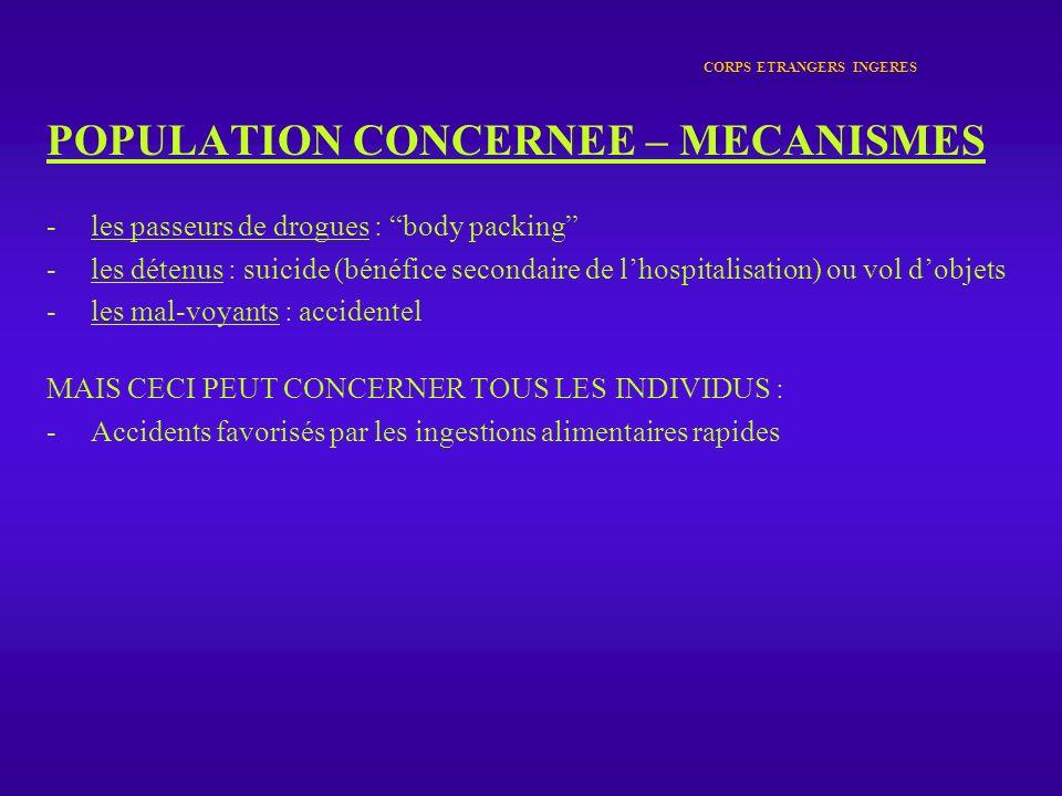 CORPS ETRANGERS INGERES POPULATION CONCERNEE – MECANISMES -les passeurs de drogues : body packing -les détenus : suicide (bénéfice secondaire de lhosp
