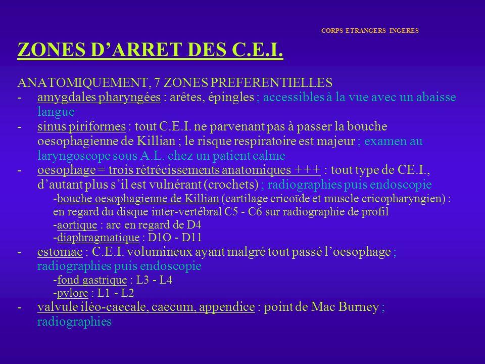 CORPS ETRANGERS INGERES ZONES DARRET DES C.E.I. ANATOMIQUEMENT, 7 ZONES PREFERENTIELLES -amygdales pharyngées : arêtes, épingles ; accessibles à la vu