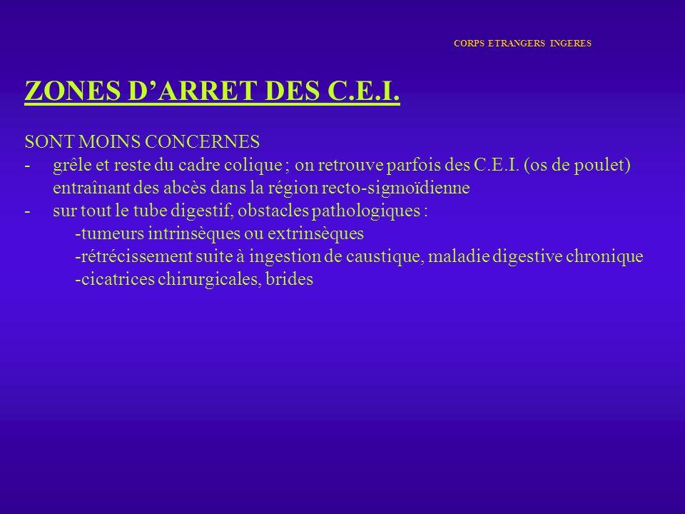 CORPS ETRANGERS INGERES ZONES DARRET DES C.E.I. SONT MOINS CONCERNES -grêle et reste du cadre colique ; on retrouve parfois des C.E.I. (os de poulet)
