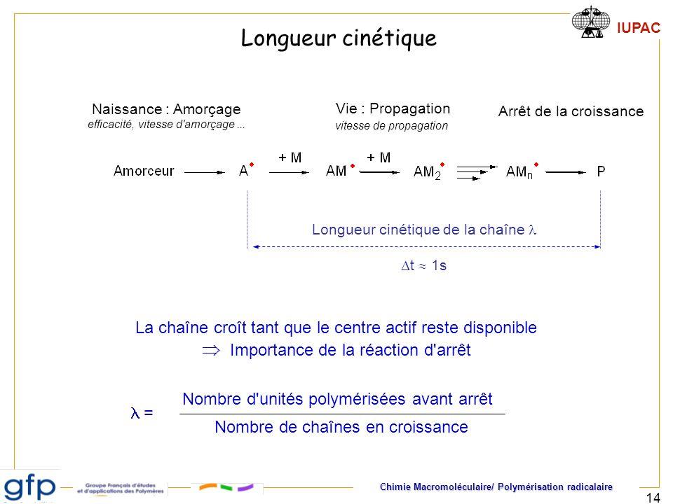 Chimie Macromoléculaire/ Polymérisation radicalaire IUPAC 14 Naissance : Amorçage efficacité, vitesse d'amorçage... Vie : Propagation vitesse de propa
