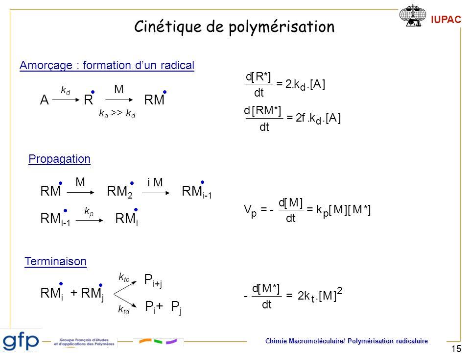 Chimie Macromoléculaire/ Polymérisation radicalaire IUPAC 15 Cinétique de polymérisation Amorçage : formation dun radical kpkp P i+j Propagation Termi