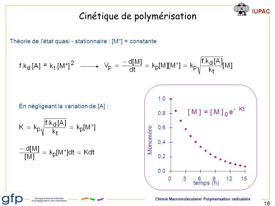 Chimie Macromoléculaire/ Polymérisation radicalaire IUPAC 16 Théorie de l'état quasi - stationnaire : [M*] = constante En négligeant la variation de [