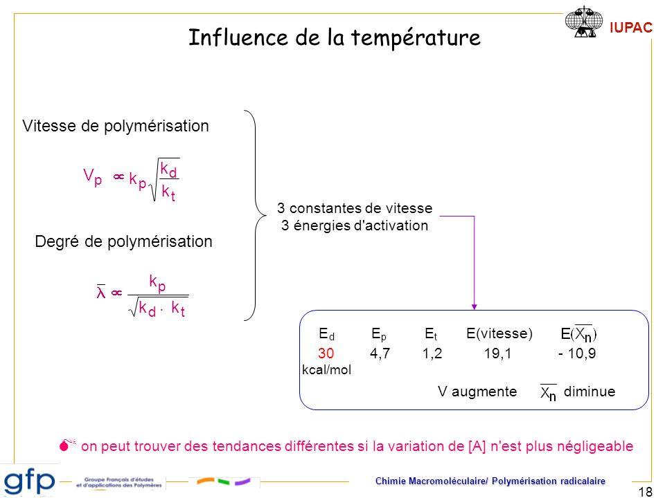 Chimie Macromoléculaire/ Polymérisation radicalaire IUPAC 18 Vitesse de polymérisation Degré de polymérisation td p kk k. E d E p E t E(vitesse) 30 kc