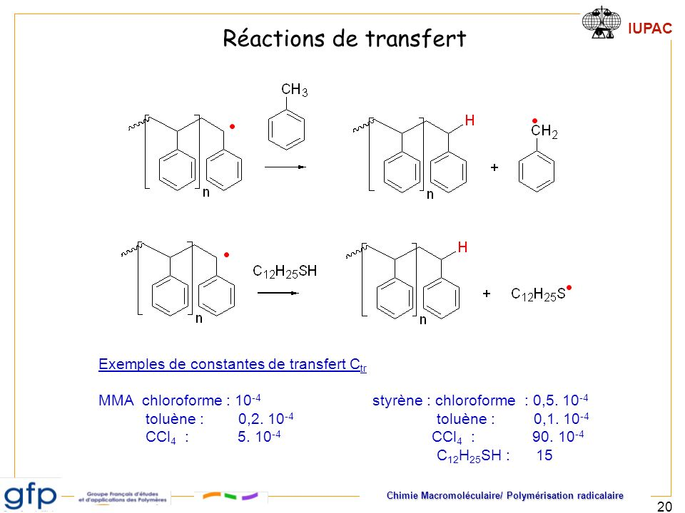 Chimie Macromoléculaire/ Polymérisation radicalaire IUPAC 20 Exemples de constantes de transfert C tr MMA chloroforme : 10 -4 styrène : chloroforme :
