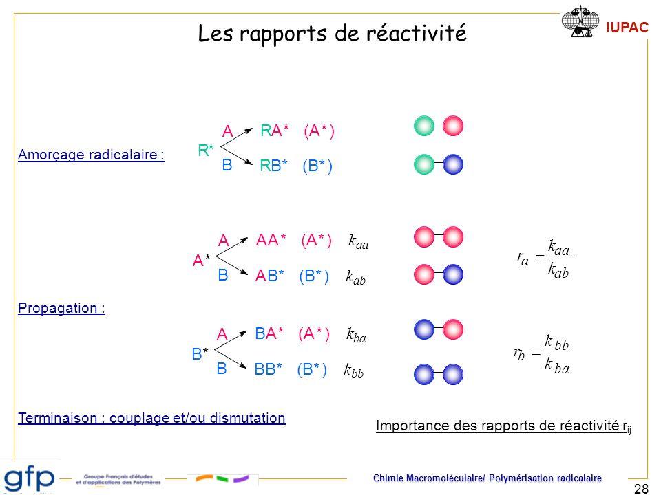 Chimie Macromoléculaire/ Polymérisation radicalaire IUPAC 28 A* A B AA* (A*) k aa AB* (B*) k ab BB* (B*) k bb BA* (A*) k ba B A B* ab aa a k k r ba bb