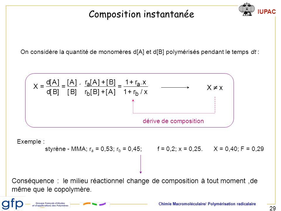 Chimie Macromoléculaire/ Polymérisation radicalaire IUPAC 29 On considère la quantité de monomères d[A] et d[B] polymérisés pendant le temps dt : Xx X