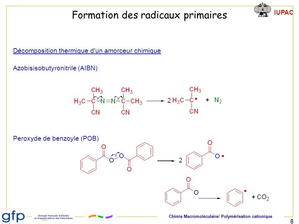 Chimie Macromoléculaire/ Polymérisation radicalaire IUPAC 19 Le centre actif est transféré sur une autre espèce : il n est pas détruit Arrêt de la chaîne en croissance : diminution des masses molaires moyennes - transfert voulu par addition d un agent de transfert pour baisser les MM thiols : dodécylthiol C 12 H 25 SH, acide thioglycolique HSCH 2 COOH … dérivés halogénés : CHCl 3, dérivé bromé … - transfert subi si agent de transfert = composante du système : solvant, monomère, polymère alors polymère ramifié et MM : PEbd, PVAc…) Réactions de transfert C tr = k tr / k p RM i RM i+1 RM i H + T + TH + M k tr kpkp