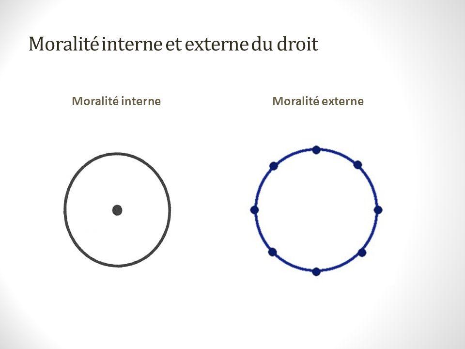 Moralité interne et externe du droit Moralité interneMoralité externe