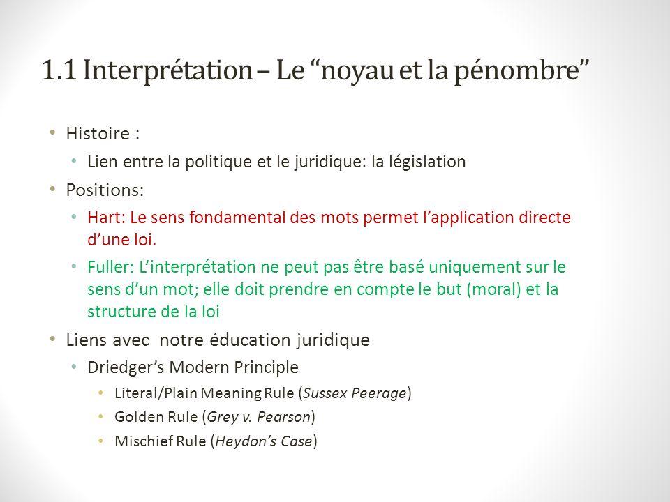 Histoire : Lien entre la politique et le juridique: la législation Positions: Hart: Le sens fondamental des mots permet lapplication directe dune loi.