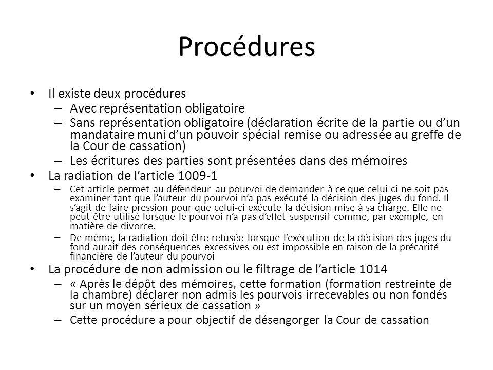 Procédures Il existe deux procédures – Avec représentation obligatoire – Sans représentation obligatoire (déclaration écrite de la partie ou dun manda