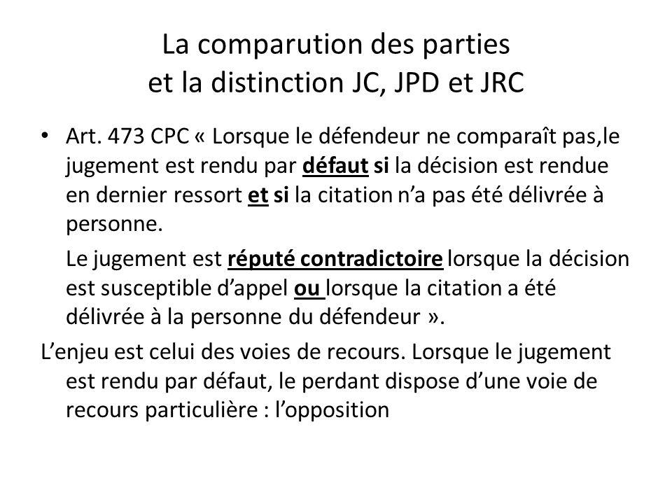 La comparution des parties et la distinction JC, JPD et JRC Art. 473 CPC « Lorsque le défendeur ne comparaît pas,le jugement est rendu par défaut si l