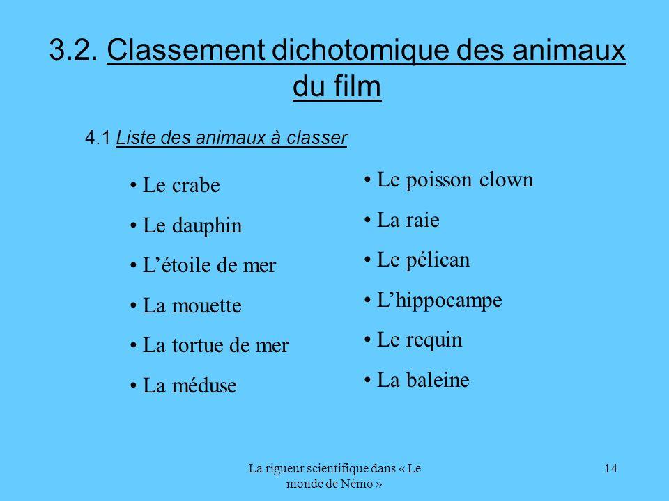 La rigueur scientifique dans « Le monde de Némo » 14 3.2. Classement dichotomique des animaux du film 4.1 Liste des animaux à classer Le crabe Le daup