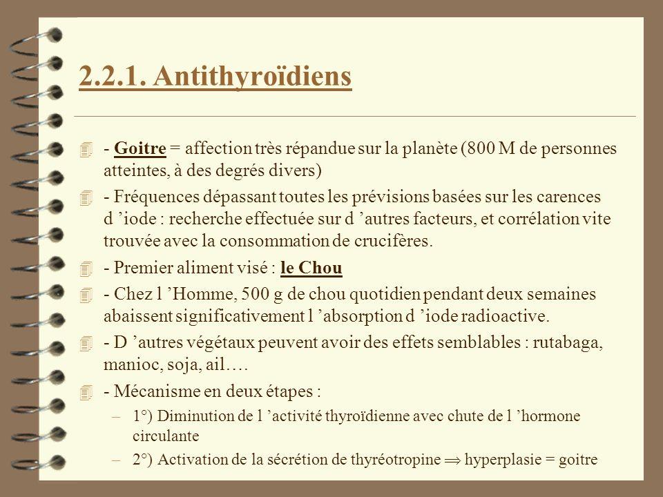 2.2.1. Antithyroïdiens 4 - Goitre = affection très répandue sur la planète (800 M de personnes atteintes, à des degrés divers) 4 - Fréquences dépassan