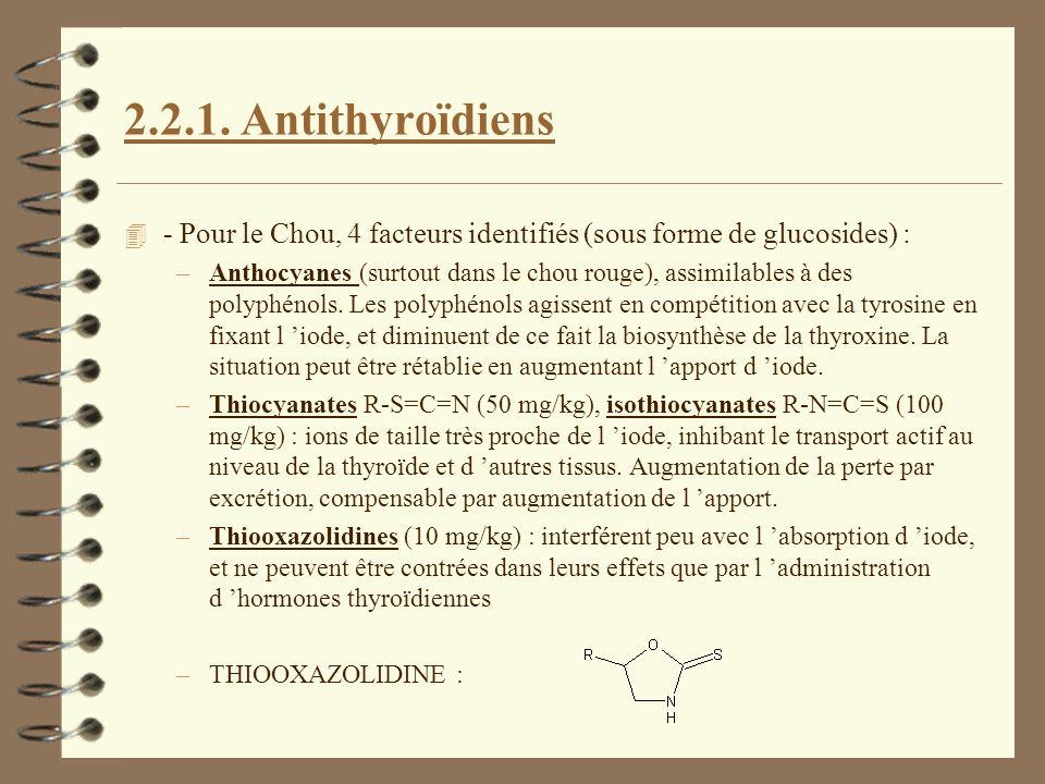 2.2.1. Antithyroïdiens 4 - Pour le Chou, 4 facteurs identifiés (sous forme de glucosides) : –Anthocyanes (surtout dans le chou rouge), assimilables à