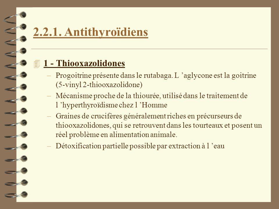 2.2.1. Antithyroïdiens 4 1 - Thiooxazolidones –Progoitrine présente dans le rutabaga. L aglycone est la goitrine (5-vinyl 2-thiooxazolidone) –Mécanism