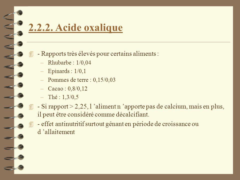2.2.2. Acide oxalique 4 - Rapports très élevés pour certains aliments : –Rhubarbe : 1/0,04 –Epinards : 1/0,1 –Pommes de terre : 0,15/0,03 –Cacao : 0,8