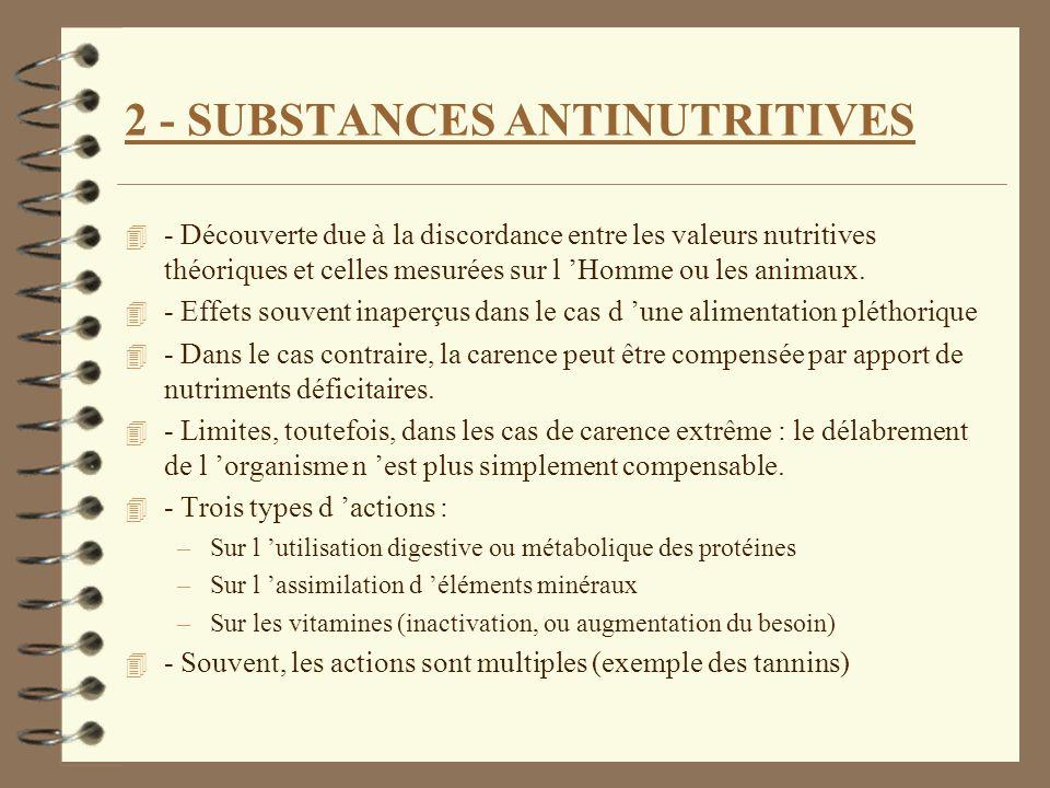 2 - SUBSTANCES ANTINUTRITIVES 4 - Découverte due à la discordance entre les valeurs nutritives théoriques et celles mesurées sur l Homme ou les animau