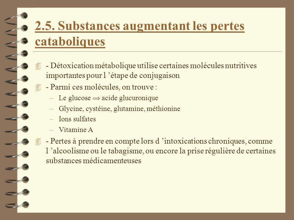 2.5. Substances augmentant les pertes cataboliques 4 - Détoxication métabolique utilise certaines molécules nutritives importantes pour l étape de con