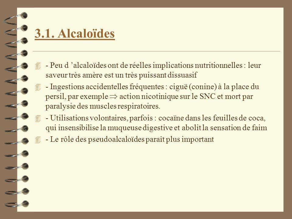 3.1. Alcaloïdes 4 - Peu d alcaloïdes ont de réelles implications nutritionnelles : leur saveur très amère est un très puissant dissuasif 4 - Ingestion