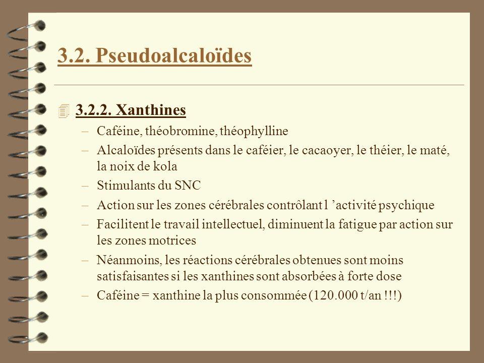 3.2. Pseudoalcaloïdes 4 3.2.2. Xanthines –Caféine, théobromine, théophylline –Alcaloïdes présents dans le caféier, le cacaoyer, le théier, le maté, la