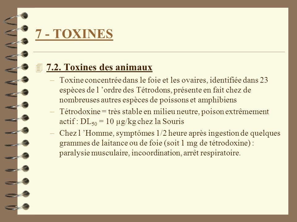 7 - TOXINES 4 7.2. Toxines des animaux –Toxine concentrée dans le foie et les ovaires, identifiée dans 23 espèces de l ordre des Tétrodons, présente e