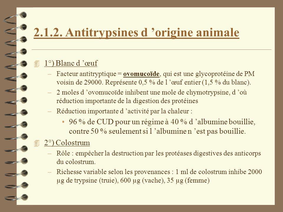 2.1.2. Antitrypsines d origine animale 4 1°) Blanc d œuf –Facteur antitryptique = ovomucoïde, qui est une glycoprotéine de PM voisin de 29000. Représe