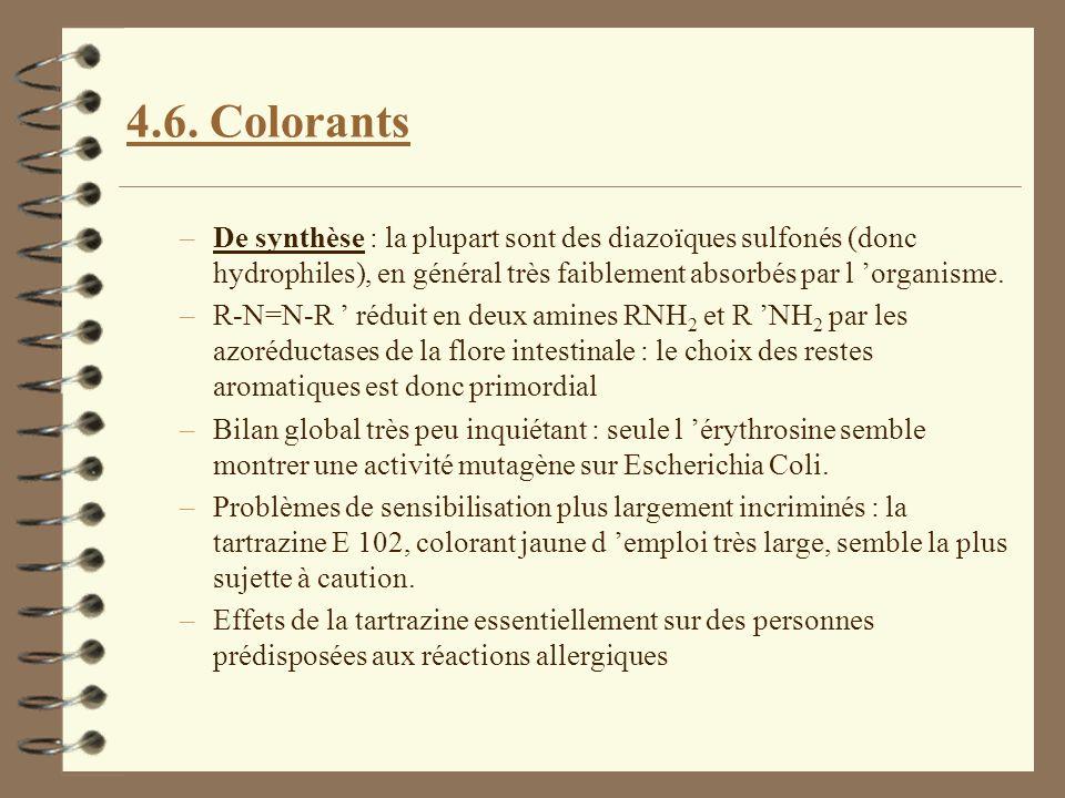 4.6. Colorants –De synthèse : la plupart sont des diazoïques sulfonés (donc hydrophiles), en général très faiblement absorbés par l organisme. –R-N=N-