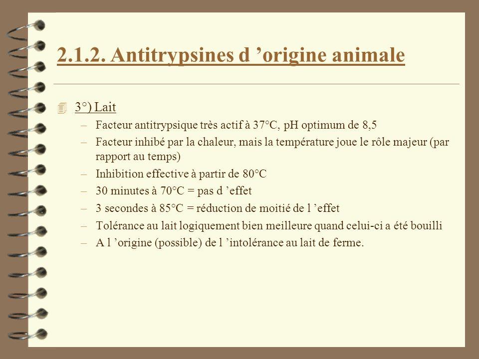 2.1.2. Antitrypsines d origine animale 4 3°) Lait –Facteur antitrypsique très actif à 37°C, pH optimum de 8,5 –Facteur inhibé par la chaleur, mais la