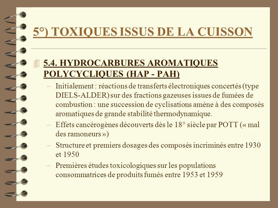 5°) TOXIQUES ISSUS DE LA CUISSON 4 5.4. HYDROCARBURES AROMATIQUES POLYCYCLIQUES (HAP - PAH) –Initialement : réactions de transferts électroniques conc