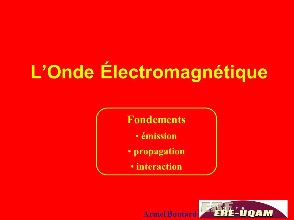 LOnde Électromagnétique Fondements émission propagation interaction Armel Boutard